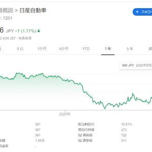 日産の株価366円 これは買い時か?