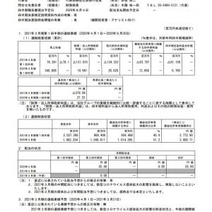 日本航空(JAL)の2020年4~6月期、最終赤字937億円