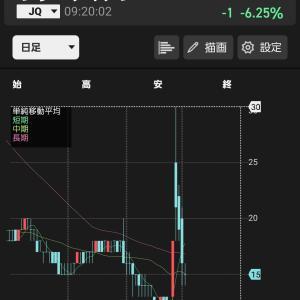 株式投資ワイ「オンキヨーが10円から30円まで回復!?これはミラクルあるで!全ツッパや!」→現在