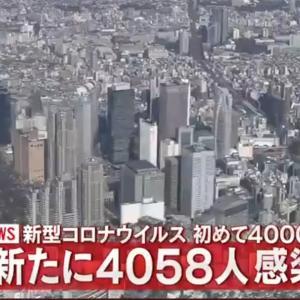 東京、新たに4058人が新型コロナに感染 ヤバすぎて草