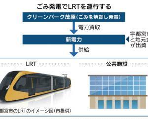 宇都宮のLRTはごみ発電でGO! 市、新電力設立へ   ~日本経済新聞