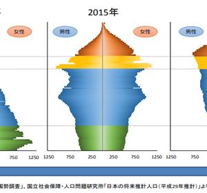 老後の生活費の不足分は30年で2000万円に、金融庁がまとめた日本人のお金の危機的状況~MONEY zine