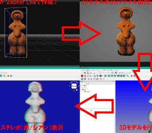 余色立体画像をFreeCADからつくる