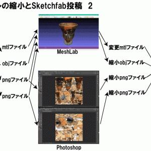 大きな3Dモデル縮小方法とSketchfab投稿 追補