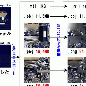 BlenderでUVマッピング展開することによるファイル縮減効果