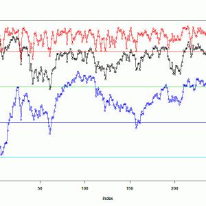 暴落を見極めるのにgr125255グラフは有効