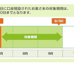金利0.7%のネット定期預金、失敗じゃなかった〜!
