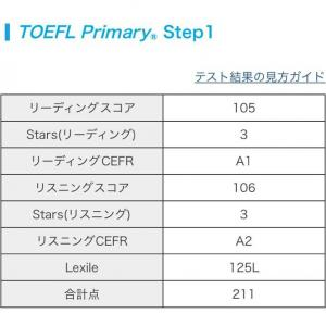 TOEFL Primary Step1