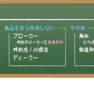 卸売業の形態【流通経路における卸売業の役割】