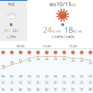 【レース】10/13(日)筑後川マラソンフル  目標は!