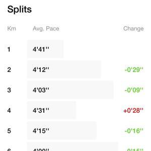 二週連続30k、閾値トレーニング始めました。