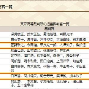 東京高裁総括判事 白石哲 裁判長・被告栃木県(栃木県警問題)事件・控訴審の結果で、警察の横暴が認められてしまうかどうか?