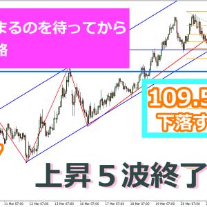 今日の環境認識 ドル円 2020/03/27