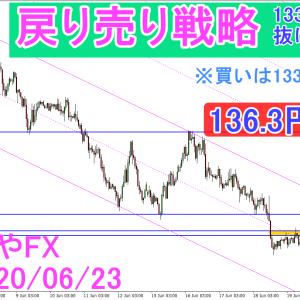 今日のトレード戦略 2020/06/23 GBPJPY