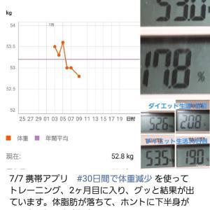 7/7 携帯アプリ #30日間で体重減少 を使ってトレーニング、2ヶ月目に入り、グッと結果が出ています。体脂肪が落ちて、ホントに下半身がスッキリしてきました。