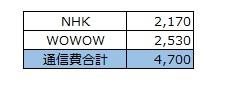 【慣らし年金生活】④TV4,700円 ⑤保険