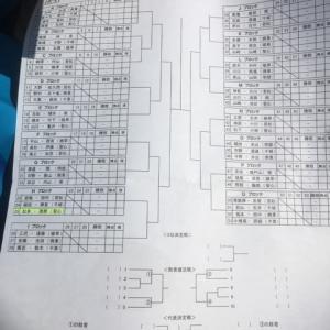 2019年4月20日 地区予選 千葉 7地区