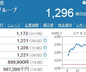 ウィルグループ増配により、何もしてないのに世帯年収が3万円も増加