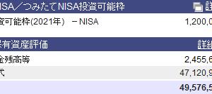3月までの運用結果、NISAとの決別