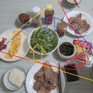 食卓の国境線(カルビ焼肉)