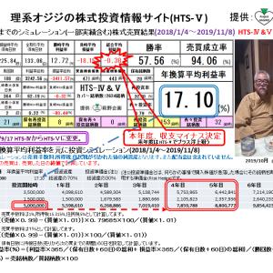 理系オジジの株式投資情報サイト:HTS-Ⅴ(2019/11/15版) 提供:萩野企画