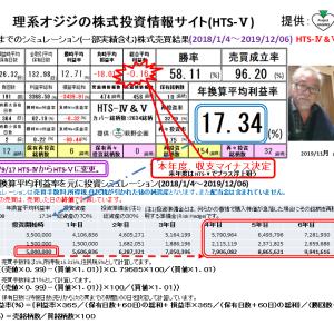 理系オジジの株式投資情報サイト:HTS-Ⅴ(2019/12/13版) 提供:萩野企画