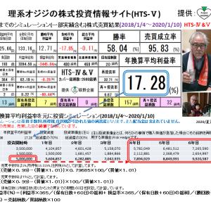 理系オジジの株式投資情報サイト:HTS-Ⅴ(2020/1/17版) 提供:萩野企画