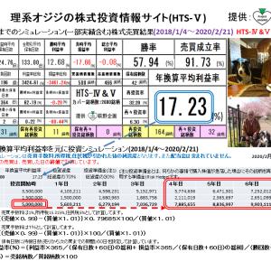理系オジジの株式投資情報サイト:HTS-Ⅴ(2020/2/26版) 提供:萩野企画