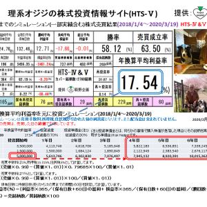 理系オジジの株式投資情報サイト:HTS-Ⅴ(2020/3/27版) 提供:萩野企画