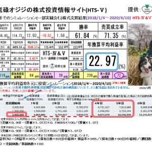 耄碌オジジの株式投資情報サイト:HTS-Ⅴ(2020/4/17版) 提供:萩野企画