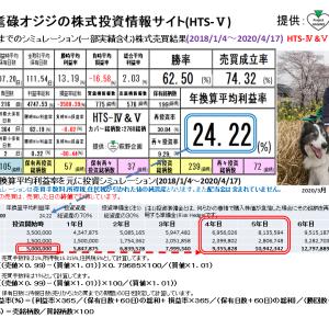 耄碌オジジの株式投資情報サイト:HTS-Ⅴ(2020/4/22版) 提供:萩野企画