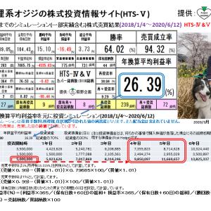 狸系オジジの株式投資情報サイト:HTS-Ⅴ(2020/6/18版) 提供:萩野企画