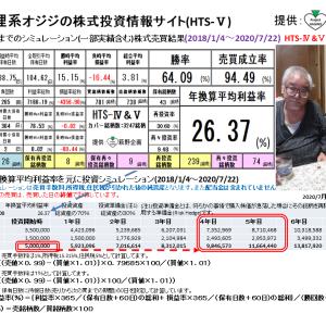 狸系オジジの株式投資情報サイト:HTS-Ⅴ(2020/7/30版) 提供:萩野企画