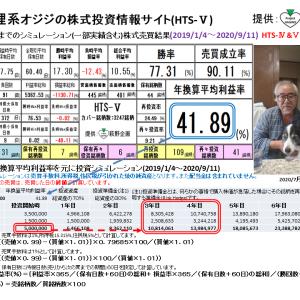 狸系オジジの株式投資情報サイト:HTS-Ⅴ(2020/9/18版) 提供:萩野企画