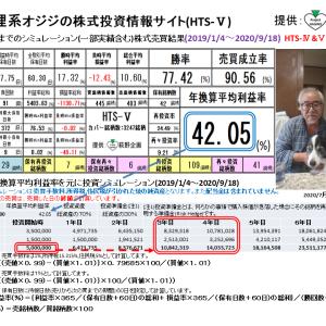 狸系オジジの株式投資情報サイト:HTS-Ⅴ(2020/9/19版) 提供:萩野企画