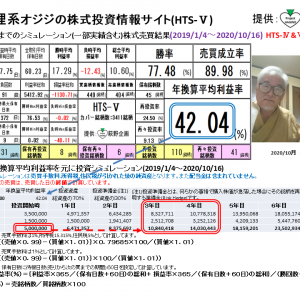 狸系オジジの株式投資情報サイト:HTS-Ⅴ(2020/10/23版) 提供:萩野企画