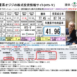 狸系オジジの株式投資情報サイト:HTS-Ⅴ(2020/12/4版) 提供:萩野企画