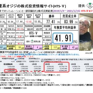 狸系オジジの株式投資情報サイト:HTS-Ⅴ(2021/1/19版) 提供:萩野企画