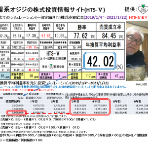 狸系オジジの株式投資情報サイト:HTS-Ⅴ(2021/1/23版) 提供:萩野企画