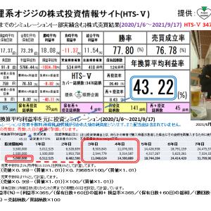 狸系オジジの株式投資情報サイト:HTS-Ⅴ(2021/9/24版) 提供:萩野企画