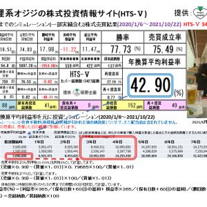狸系オジジの株式投資情報サイト:HTS-Ⅴ(2021/10/23版) 提供:萩野企画