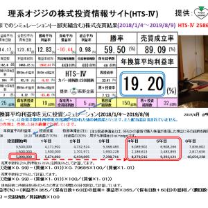 理系オジジの株式投資情報サイト:HTS-Ⅳ(2019/8/16版) 提供:萩野企画