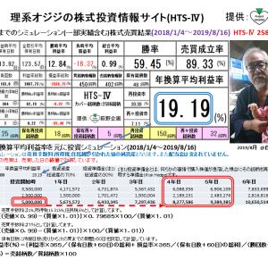 理系オジジの株式投資情報サイト:HTS-Ⅳ(2019/8/17版) 提供:萩野企画