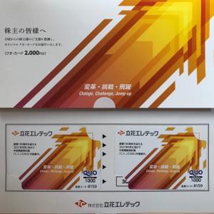 立花エレ、松田産業、田辺工、大日本塗料、ジェイR、ラサ商事からクオカード!JM踏み上げ事件!