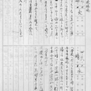 古い日記の1ページから炙り出される記憶 No.05