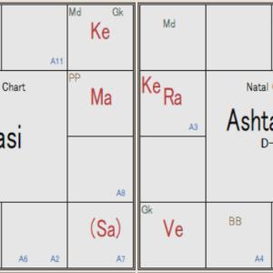 インド占星術 マンデン占星術
