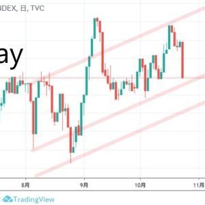 ◆知ってました? お隣NZの株価・・・