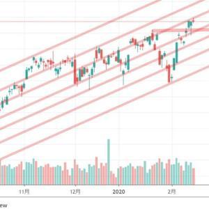 ◆悲観の陰でブレイクした株もあれば、ブレイク寸前の株もありましたから・・・