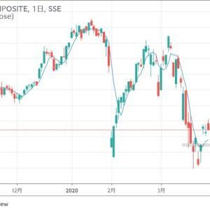 ◆なんと言っても給料日後ですから、上海株価の底硬さが気になりました。 豪ドルは、中国との関連が深いといわれています。