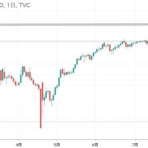 ◆総悲観からグングン上昇原油価格。 豪ドルは、資源国通貨と呼ばれます。